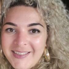 Renataさんのプロフィール