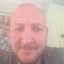 Bryn - Profil Użytkownika