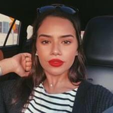 Rafaella - Profil Użytkownika