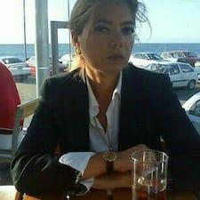 Profil Pengguna Mariela