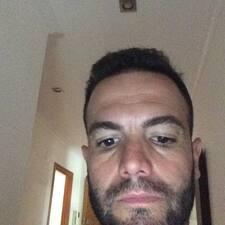 Juanjo - Profil Użytkownika