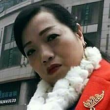 Profil utilisateur de 王俊英