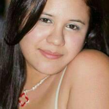 Profil utilisateur de Martha Claudia