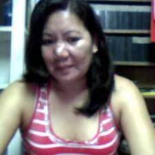 Maria Victoria - Uživatelský profil