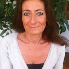 Erzsébet Kullanıcı Profili