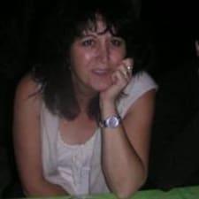 Perfil do utilizador de Maria Del Mar
