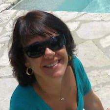 Karine felhasználói profilja