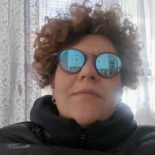 Profil utilisateur de Zorka