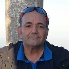 Josep Brukerprofil