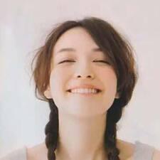 Profil korisnika Luwei