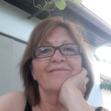 Profil korisnika Wilhelmine