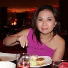 Rhea Brukerprofil