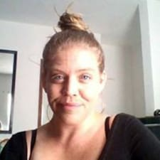 Candice felhasználói profilja