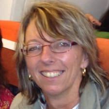 Manuela Brukerprofil