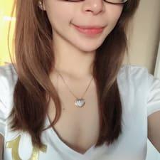 Профиль пользователя Chingyi