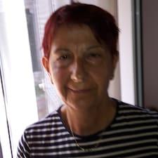 Profil utilisateur de Jean