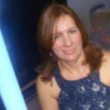 Henkilön Maria Luiza käyttäjäprofiili