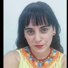 Profil korisnika Adareli
