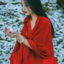 Profil utilisateur de Xiansheng