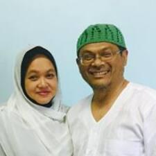 Henkilön Mohd Kaswan käyttäjäprofiili