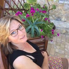 Ingrid - Profil Użytkownika