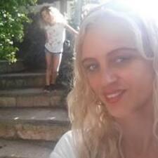 Miranda Kullanıcı Profili