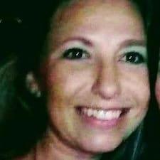 Cintia Oliveira - Profil Użytkownika