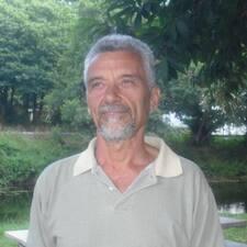 Clemente Brukerprofil