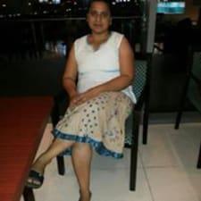 Hemali felhasználói profilja