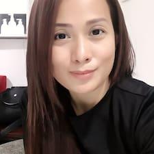 Profil utilisateur de Maria Shiela