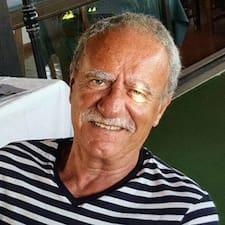 Profil utilisateur de Duccio