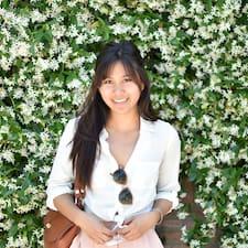 Profil korisnika Anisong