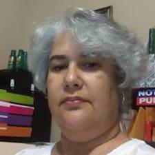 Profil utilisateur de Jazbell