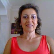 Luz Amparo User Profile