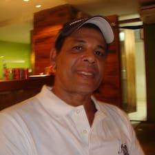 Antônio Oriente User Profile