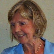 Marie-Louise - Profil Użytkownika