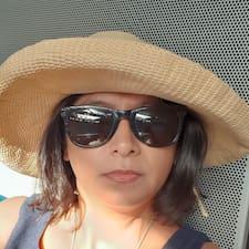 Anjum User Profile