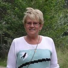 Rika Brugerprofil