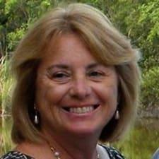 Потребителски профил на Michele