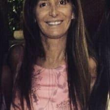 Profil korisnika Maria Judith