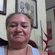Ana Lorena felhasználói profilja