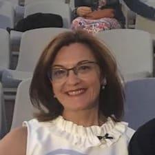 María De Los Ángeles的用戶個人資料