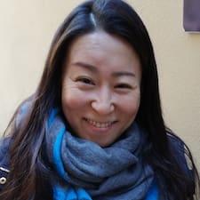 Miki - Uživatelský profil