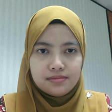 Azfariza Nazmin - Uživatelský profil