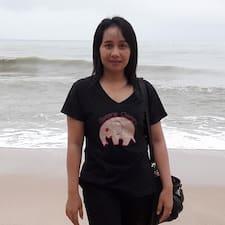 Chariyanut Profile ng User