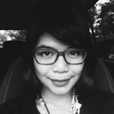 Nadira - Profil Użytkownika