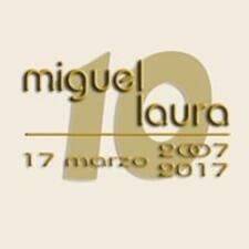 Profil korisnika Miguel Alberto
