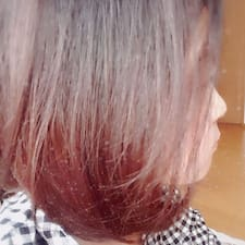Akemi felhasználói profilja