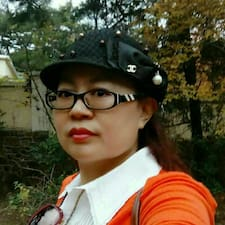 静 - Profil Użytkownika