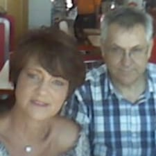 Herman And Larina User Profile